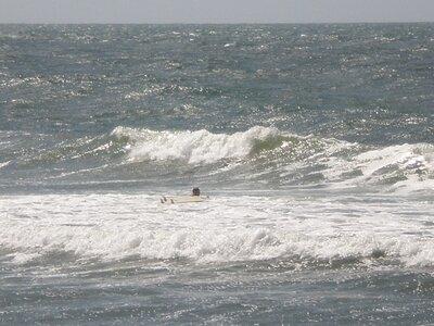 Hvide Sande | Surf spot Denmark