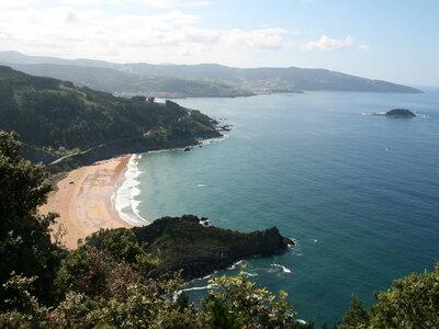 Surfspot Laga beach | Ondaretta | Zumaia | Laida | Bakio | Rocaputa | Barrika